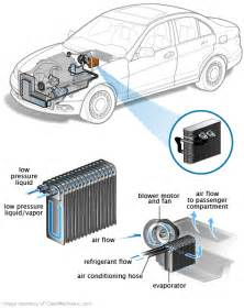 96 toyota camry air conditioner duct diagram air conditioning evaporator