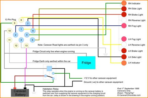 5 wire to 4 wire trailer wiring diagram 5 5 wire trailer diagram cable diagram