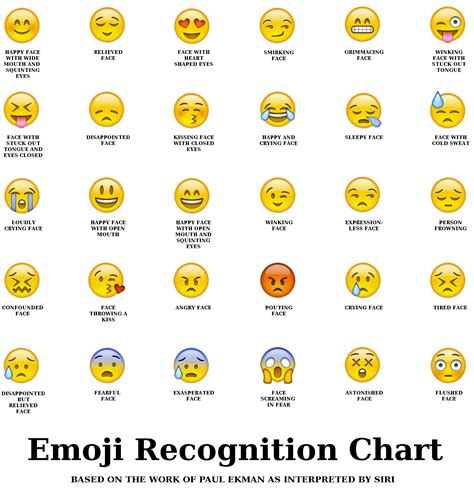 emoji symbols thinglink project emoji thinglink