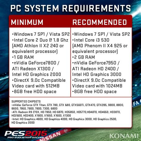 minimum ram requirements for windows 7 pes 2015 pc system requirements pes patch