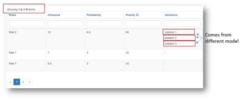 yii2 pagination tutorial php pagination in gridview counts all records when there