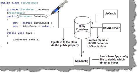 design pattern koirala download uip application block firstdownload