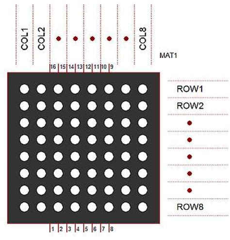 diode matrix array 100 led array wiring diagram 8x8x8 blue led cube hackaday io serial dot matrix display