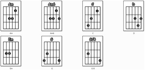 ukulele tutorial redemption song is this love chords bob marley guitar chords auto design