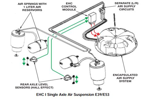 bmw e39 self leveling suspension wiring diagram 47