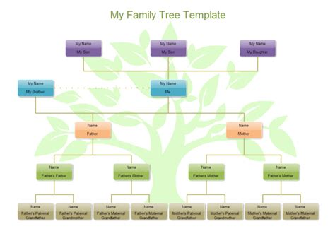 family tree template free tree diagram exles