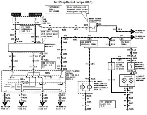 brake light switch wiring diagram agnitum me