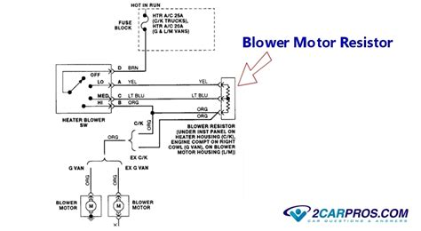 blower motor fuse on 2005 buick lesabre autos post