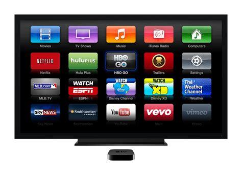change itunes region  apple tv unblock channels  vpn guru