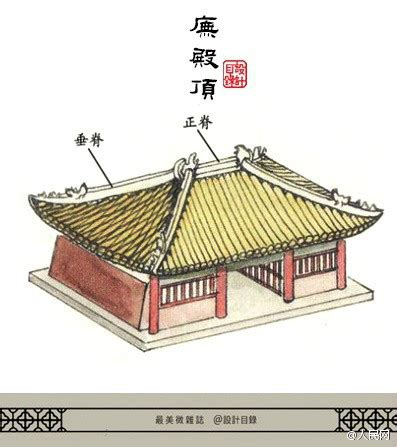 ancient roofs roof of ancient architectures s daily