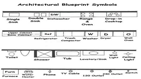 symbols on floor plans understanding blueprints floor plan symbols for house