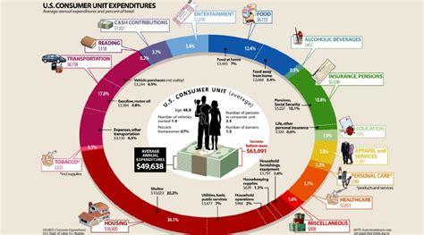 pattern energy google finance 2013년 최저생계비 금액 및 2013년 현금급여 기준 금액 이라이프 로그