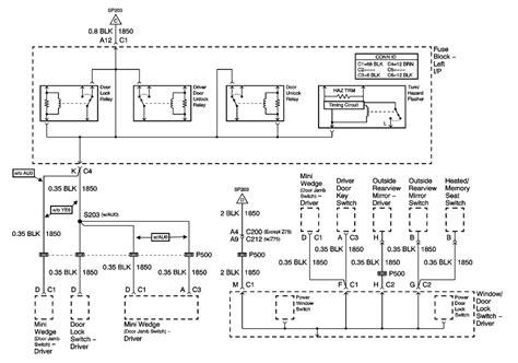 g203 2001 gmc yukon wiring diagrams diagrams auto wiring diagram g203 2001 gmc yukon wiring diagrams diagrams auto wiring diagram