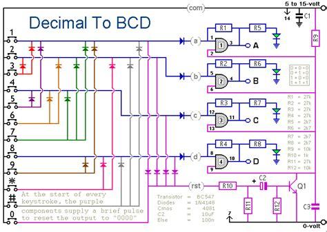 diagram decimals decimal to bcd decoder basic circuit circuit diagram