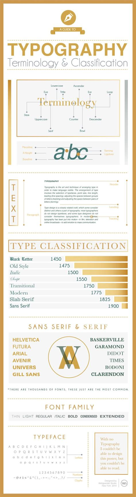 typography terms 17 best ideas about div layout on photo book layouts website layout and grid layouts