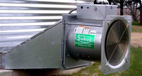 grain bin fan motors axial fans heaters