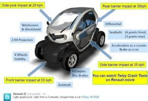 Electric Vehicle Battery Safety Renault Twizy Now Available In Canada 99 Month Lease Only