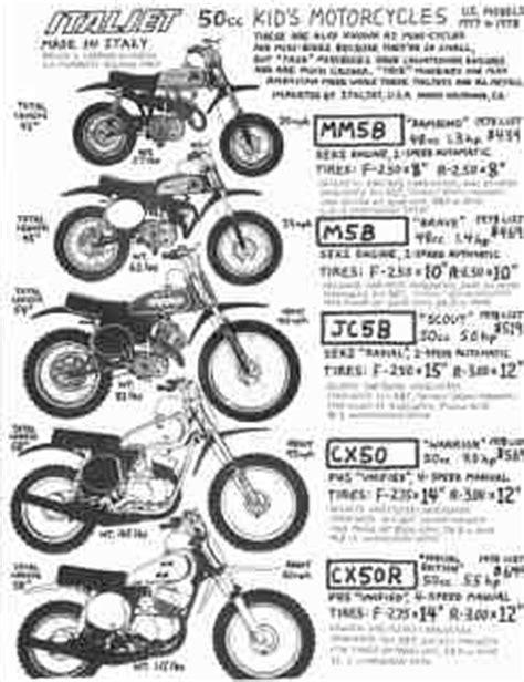 Italjet Parts 171 Myrons Mopeds