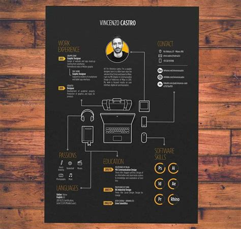 spoke card template best resume templates 15 exles to use right