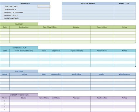 trip itinerary planner template travel itinerary template screenshot trvl itinerary