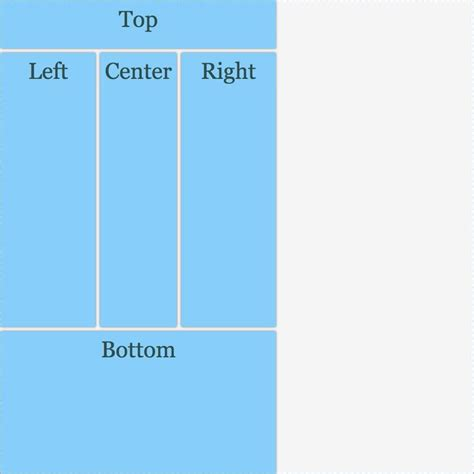 yii begincontent layout introduction to the css grid layout module hongkiat
