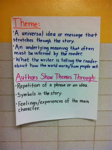 theme generator for a story finding theme worksheets high school middle school