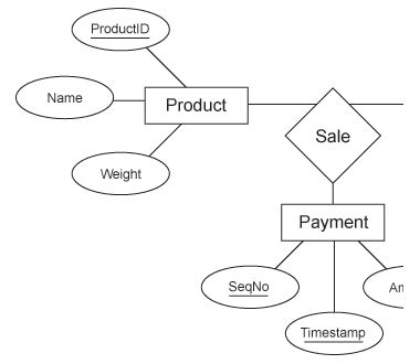 eer diagram for library management system 1 4 05 basic er diagram lightenna