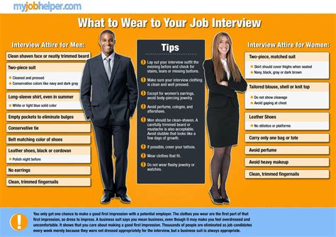 what to wear to an interview what not to wear for an interview