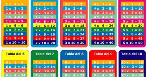 imagenes tablas html im 225 genes de las tablas de multiplicar