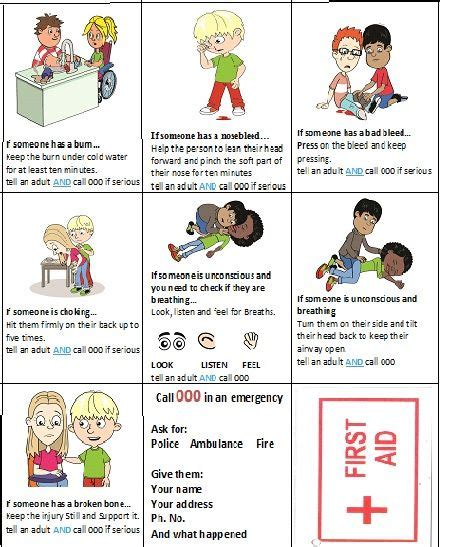 25 Best Ideas About Aid For On Aid Kid Aid Cpr And Aid Kit