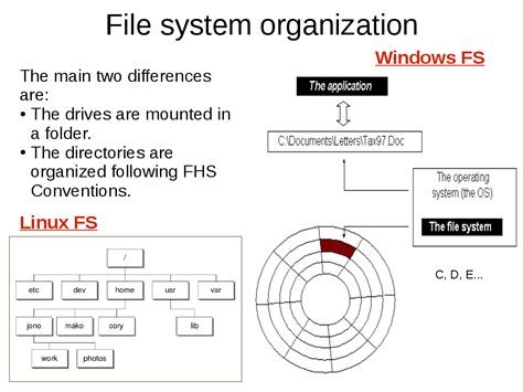 format linux file system in windows debian file system superuser commands configure and