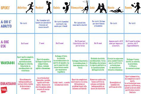 alimentazione bambini 8 anni menu di dieta per i bambini 8 anni la dieta per i
