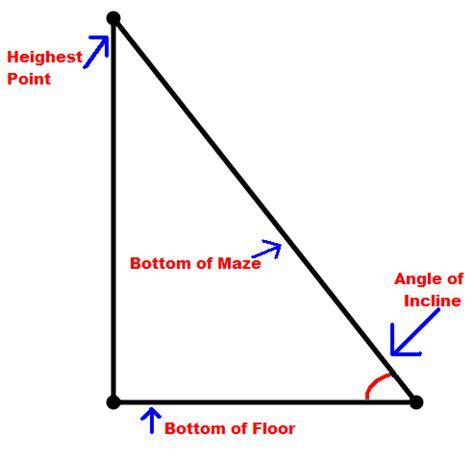 angle for incline bench press hope and lindsay s weblog