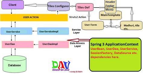 hibernate validation pattern regex exle spring api 3 0 download