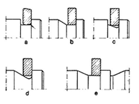 sede seeger anelli d arresto particolari costruttivi gandini fasteners