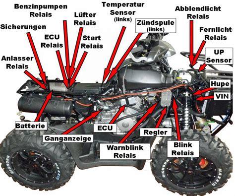Motorrad Ersatzteile Kymco by Kymco Maxxer 250 Ersatzteile Motorrad Bild Idee