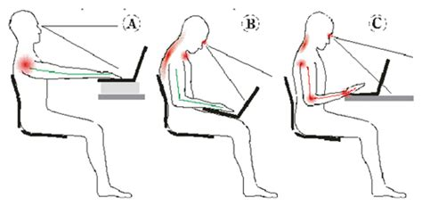 ual positions alex comfort ergonomics