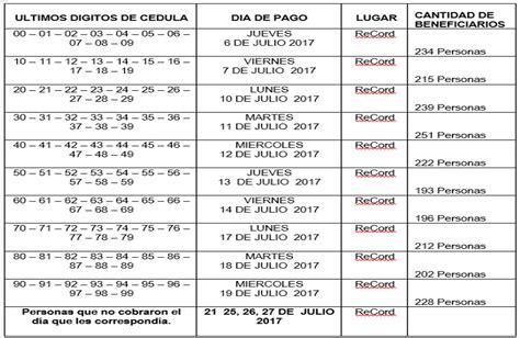 cronograma de pago docente 20 kn8mkelderlawphxcom cronograma de pagos adultos mayores junio 29 de 2017