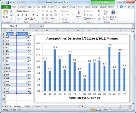 Server Uptime Report Excel Template oakleaf systems using excel 2010 and the hive odbc driver