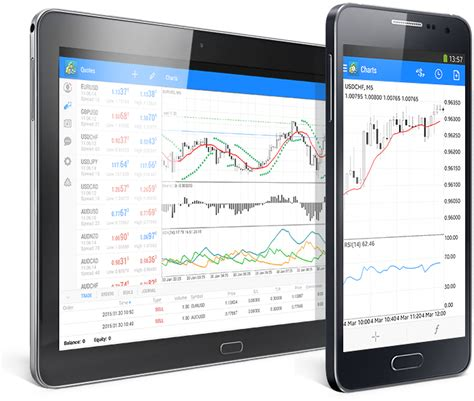 mt4 app metatrader 4 android smartphones and tablet pcs