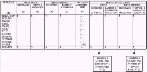 cartilla para declaracion renta tercera categoria 2015 peru cartilla 2015 persona natural sunat blackhairstylecuts com