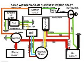 110cc atv wiring diagram wiring diagram and fuse box diagram