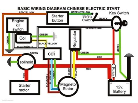 110cc atv wiring diagram wiring diagram and fuse