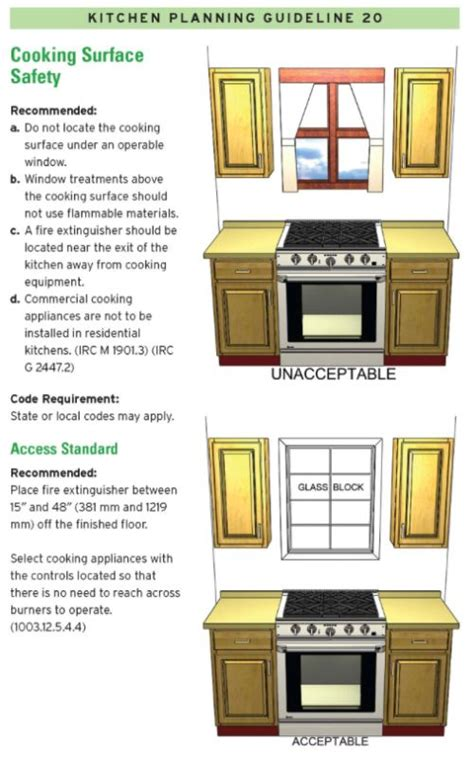 kitchen design guidlines 17 best images about 14 kitchen design guidelines