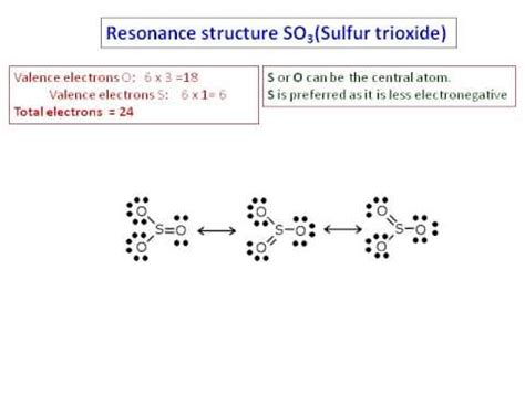 sulfur lewis dot diagram 6 sulfur trioxide