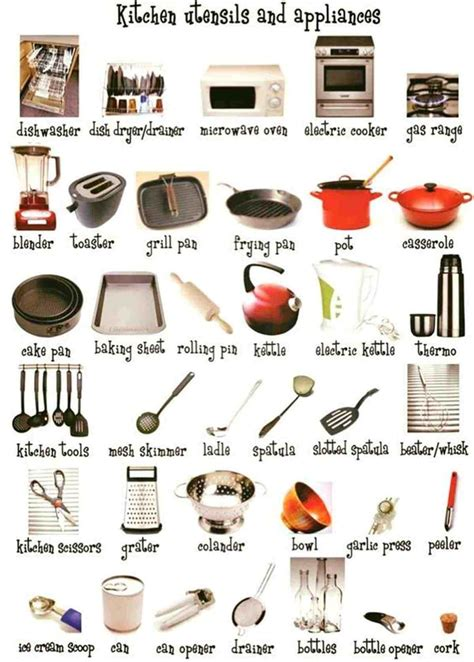 in the kitchen vocabulary kitchen utensils cooking