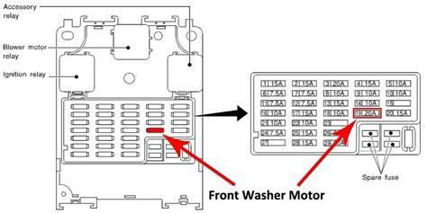 2008 Nissan Quest Fuse Diagram