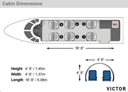 cabin dimensions beechcraft king air 200 d isky air hamburg victor