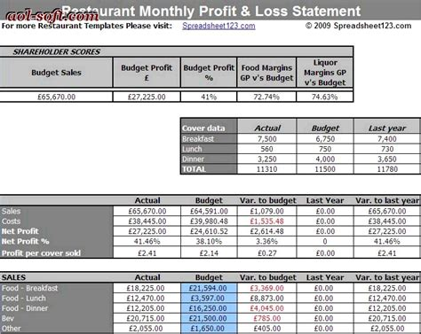 profit and loss statement excel template restaurant monthly profit and loss statement template for