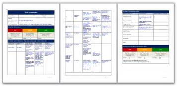 Electricians Risk Assessment Template by Risk Assessment For General Electrical Work